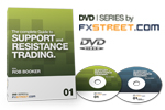 Support and Resistance Trading DVD